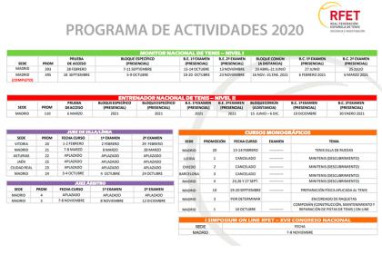 Calendario de actividades para el último cuatrimestre 2020 del Área de Docencia e Investigación RFET